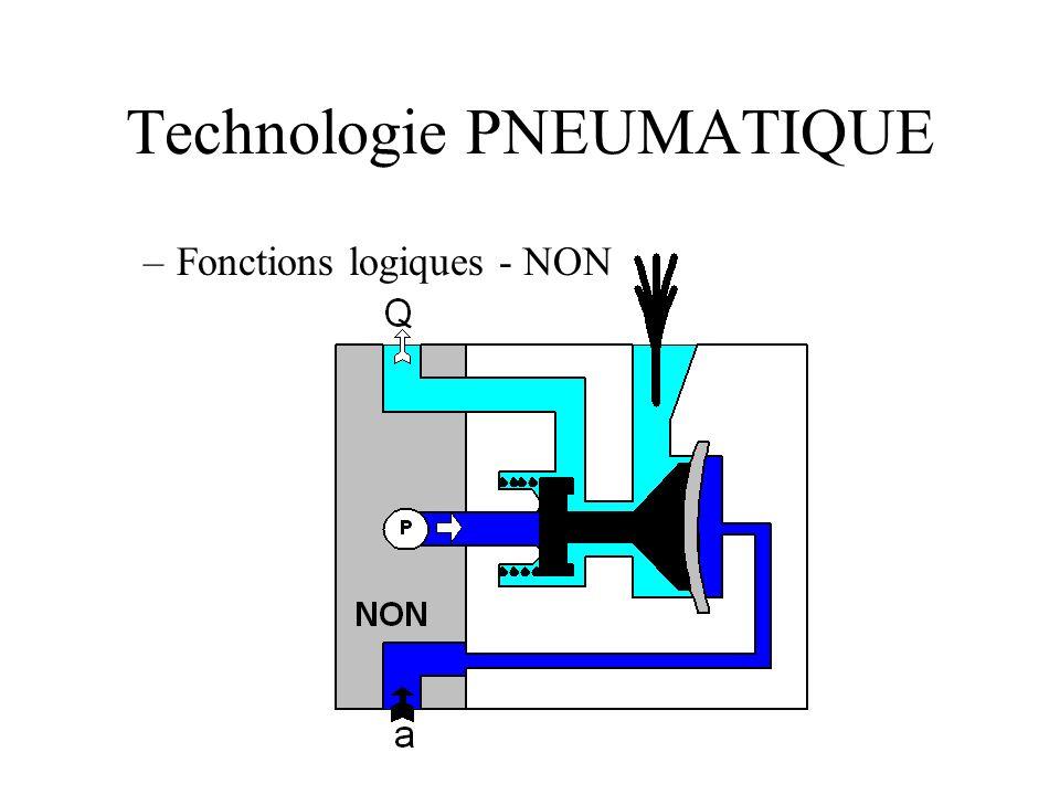 Technologie PNEUMATIQUE –Fonctions logiques - NON