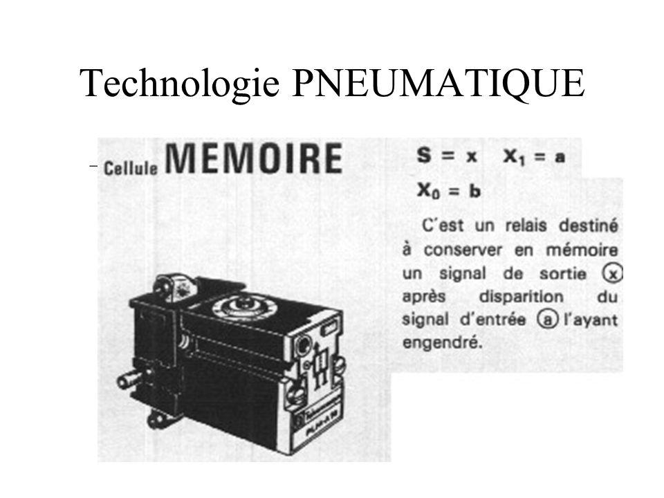 Technologie PNEUMATIQUE –Fonctions logiques