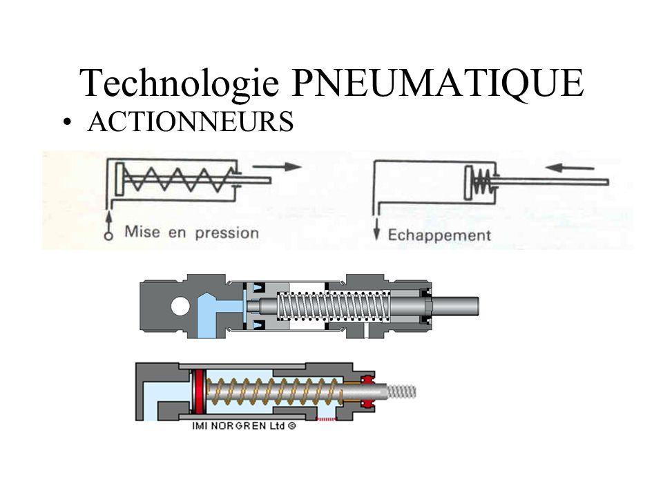 Technologie PNEUMATIQUE ACTIONNEURS –Vérins : Simple effet
