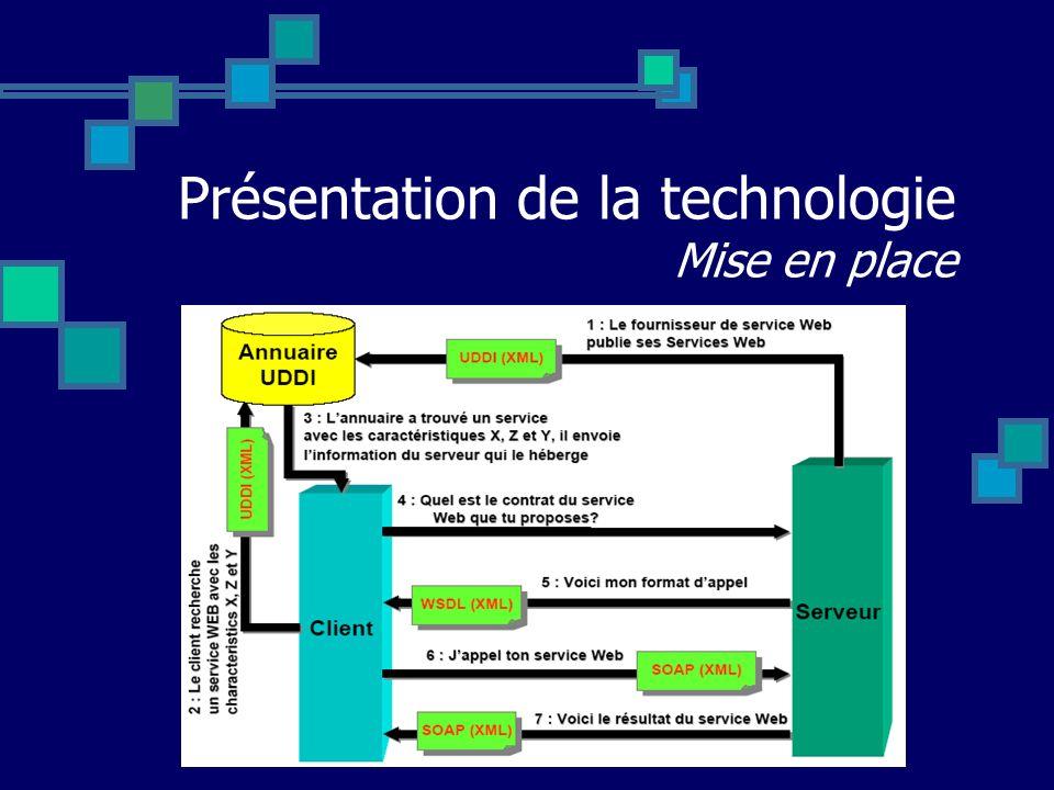Présentation de la technologie Mise en place
