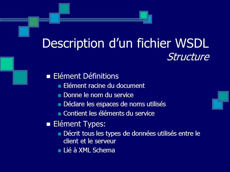 Elément Définitions Elément racine du document Donne le nom du service Déclare les espaces de noms utilisés Contient les éléments du service Elément T