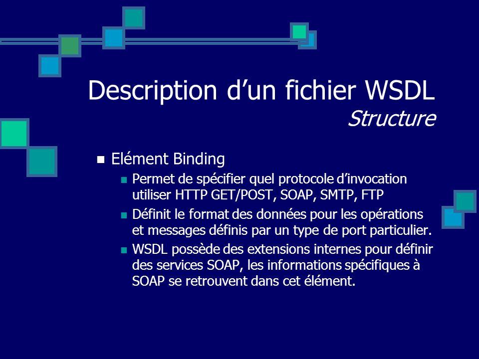 Description dun fichier WSDL Structure Elément Binding Permet de spécifier quel protocole dinvocation utiliser HTTP GET/POST, SOAP, SMTP, FTP Définit