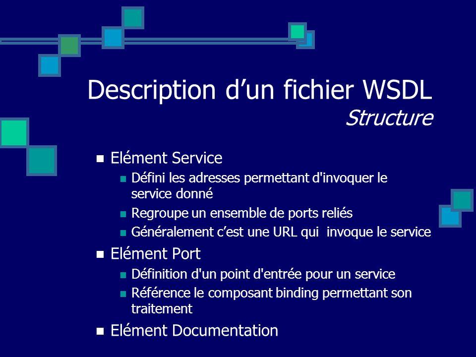 Description dun fichier WSDL Structure Elément Service Défini les adresses permettant d'invoquer le service donné Regroupe un ensemble de ports reliés