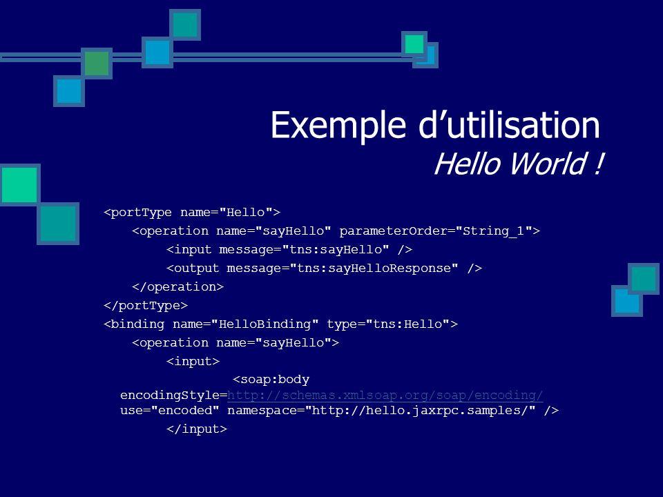 Exemple dutilisation Hello World ! http://schemas.xmlsoap.org/soap/encoding/