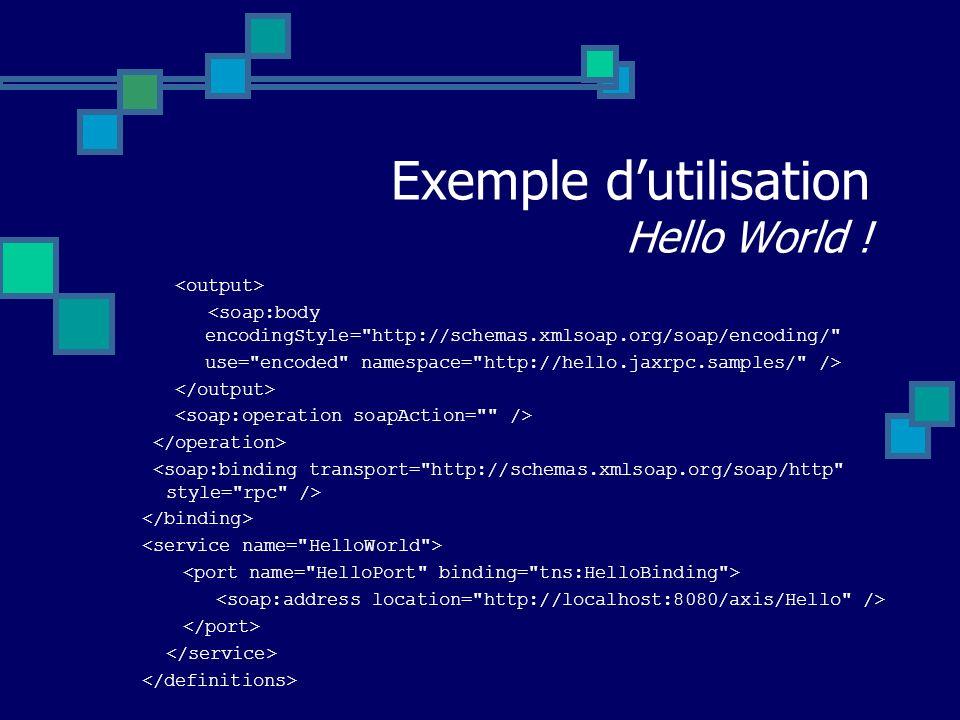 Exemple dutilisation Hello World ! <soap:body encodingStyle=