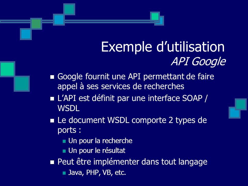 Exemple dutilisation API Google Google fournit une API permettant de faire appel à ses services de recherches LAPI est définit par une interface SOAP