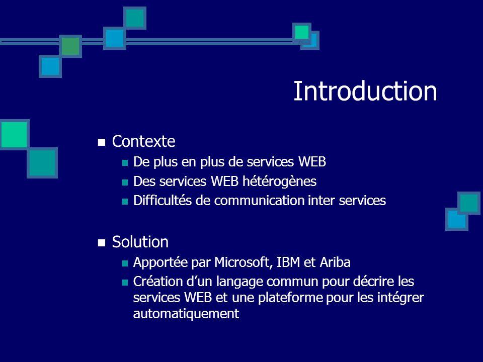Introduction Contexte De plus en plus de services WEB Des services WEB hétérogènes Difficultés de communication inter services Solution Apportée par M