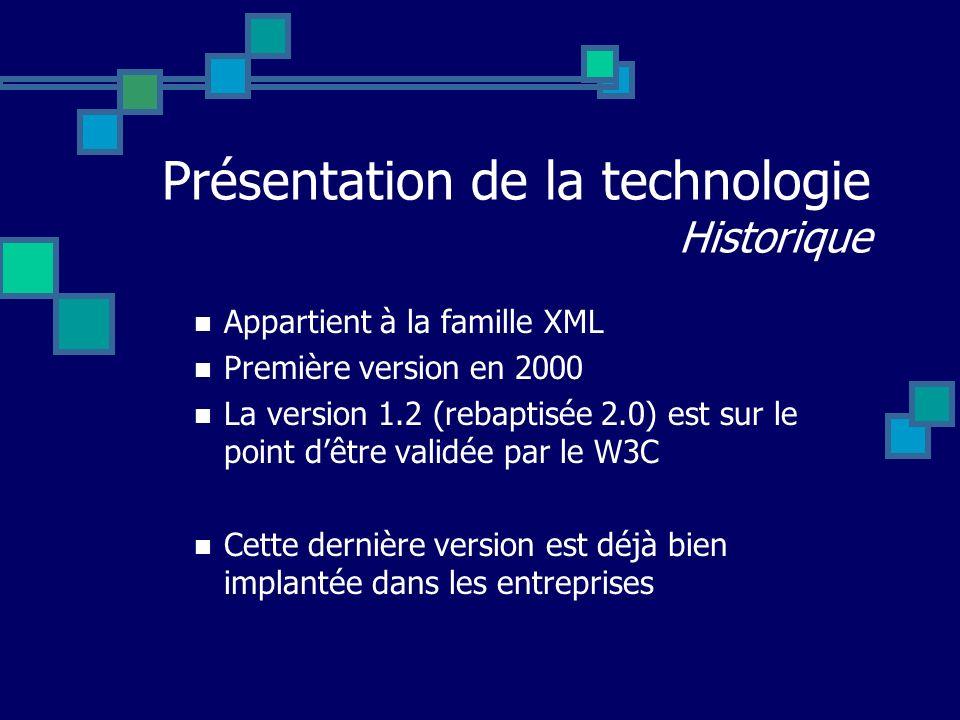 Présentation de la technologie Historique Appartient à la famille XML Première version en 2000 La version 1.2 (rebaptisée 2.0) est sur le point dêtre