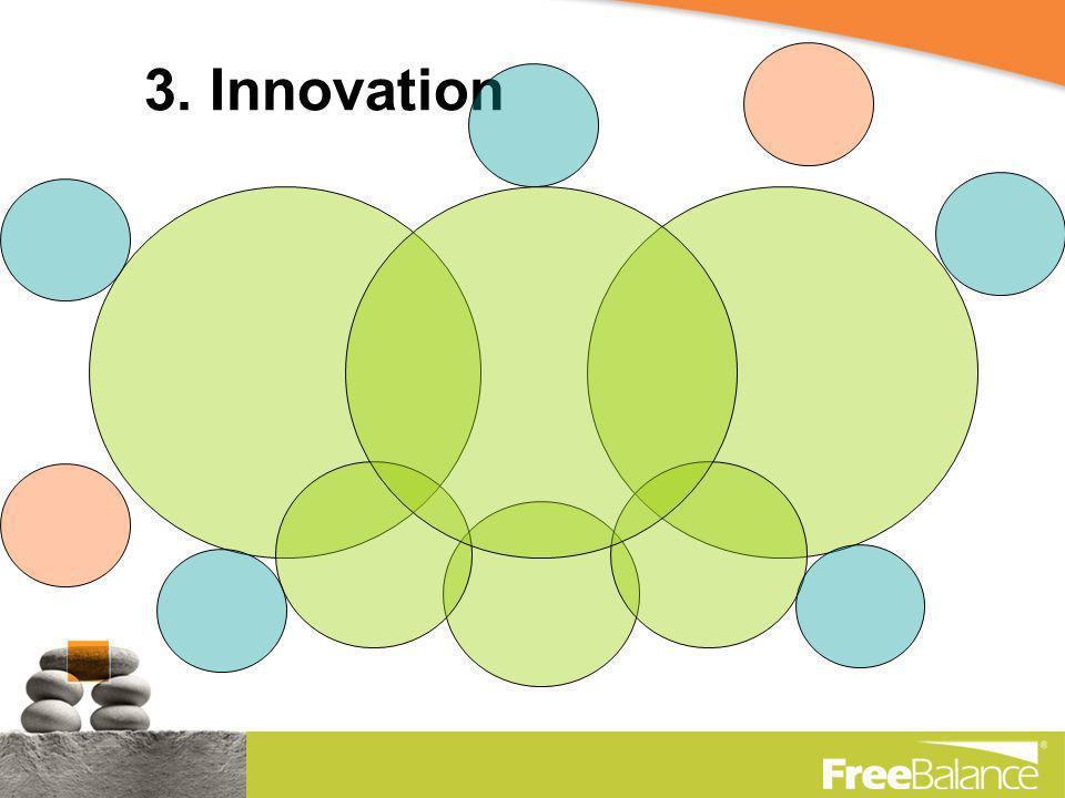 4. Intégration