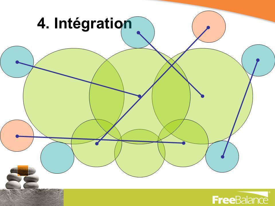 10 Tendances Technologiques Consolidation 1.Consolidation de Logiciel dEntreprise 2.Logiciel à code source ouvert 3.Transformation en produit de la pile de logiciels Désintégration 4.Décentralisation 5.Gestion du processus dentreprise 6.Le logiciel comme service (SaaS) et services communs Innovation 7.Le web comme plateforme - Web 2.0 8.Gouvernement à communication Sans-fil Intégration 9.Gestion de Performance dEntreprise (& Gestion de Performance du Gouvernement 10.