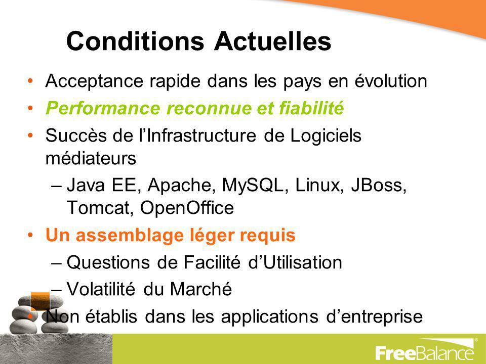 Logiciels Médiateurs – la couche de logiciels utilisée pour connecter deux applications ou pour connecter une application au réseau – signale quon approche du stade de marchandise.
