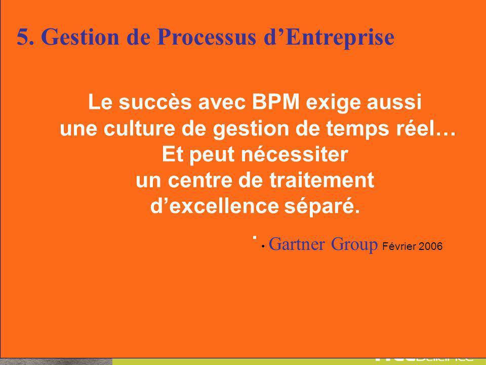 Quest la Gestion du Processus dEntreprise (BPM).