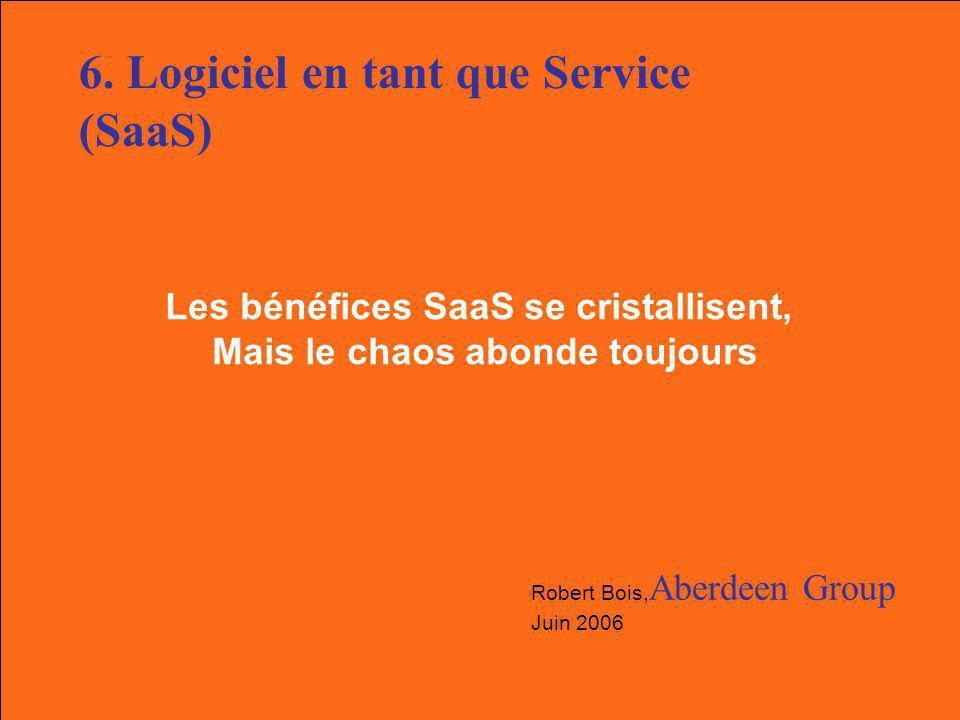 Quest le Logiciel comme Service (SaaS).Les applications sont hébergées de façon externe: e.g.