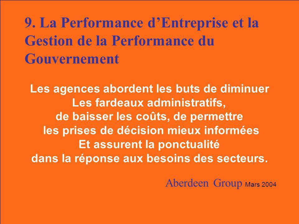 Quest la Gestion de la Performance de lEntreprise.