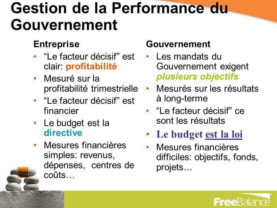Performance et Budget Exécution de Budget Planification De Budget Objectifs du Government Planification de Scénario Prévisions de Budget Suivi de Performance Revision de Budget