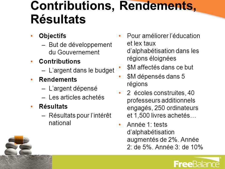Etat Actuel Mitigé –Problèmes de Capacité –Améliorations en MTEF –Demeure concentré sur les rendements –Meilleurs résultats dans les projets… Logiciel de gestion de performance commerciale non centré sur le budget