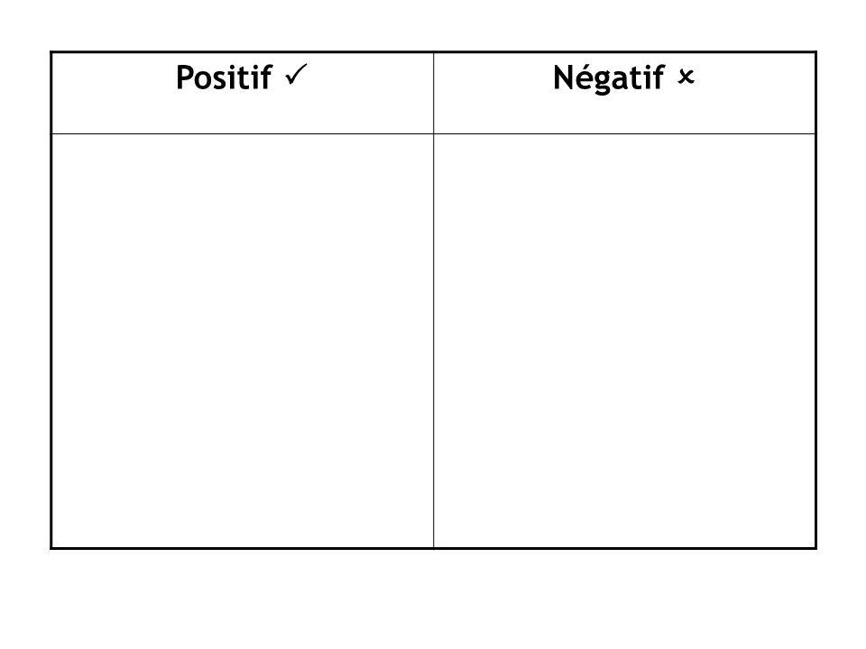 Positif Négatif