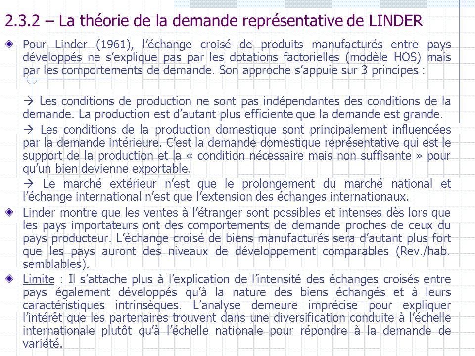 2.3.2 – La théorie de la demande représentative de LINDER Pour Linder (1961), léchange croisé de produits manufacturés entre pays développés ne sexpli