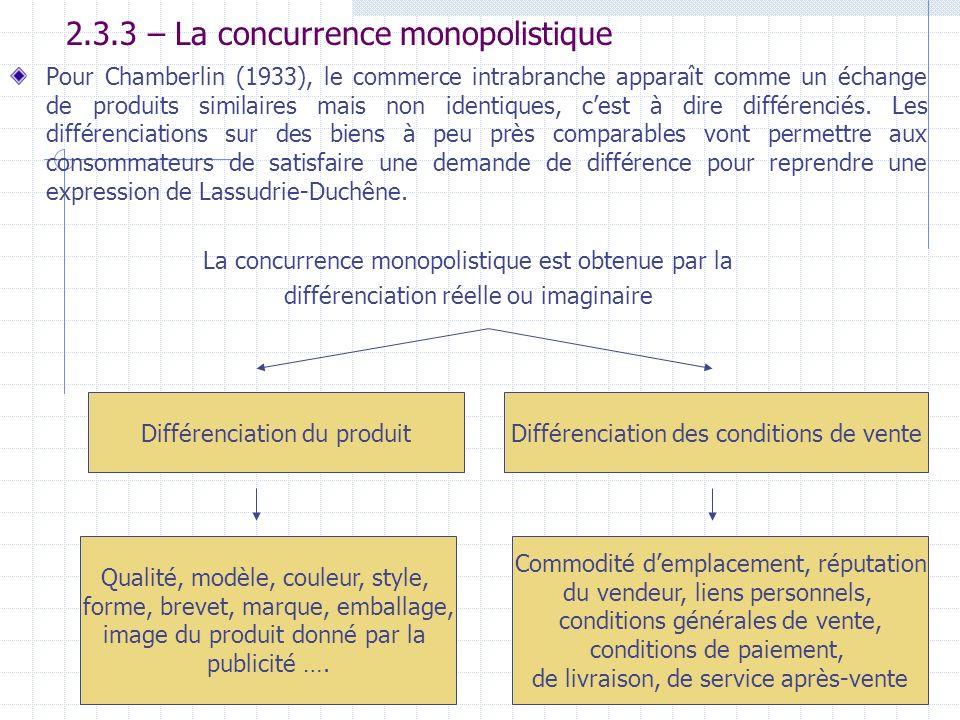 2.3.3 – La concurrence monopolistique Pour Chamberlin (1933), le commerce intrabranche apparaît comme un échange de produits similaires mais non ident