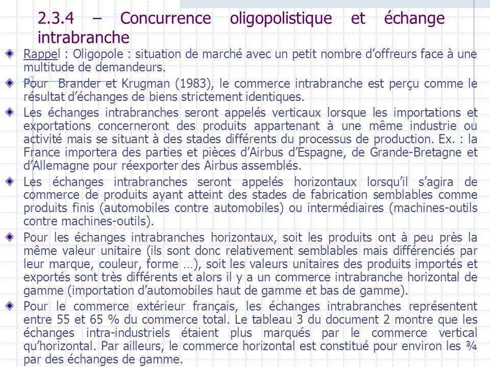2.3.4 – Concurrence oligopolistique et échange intrabranche Rappel : Oligopole : situation de marché avec un petit nombre doffreurs face à une multitu
