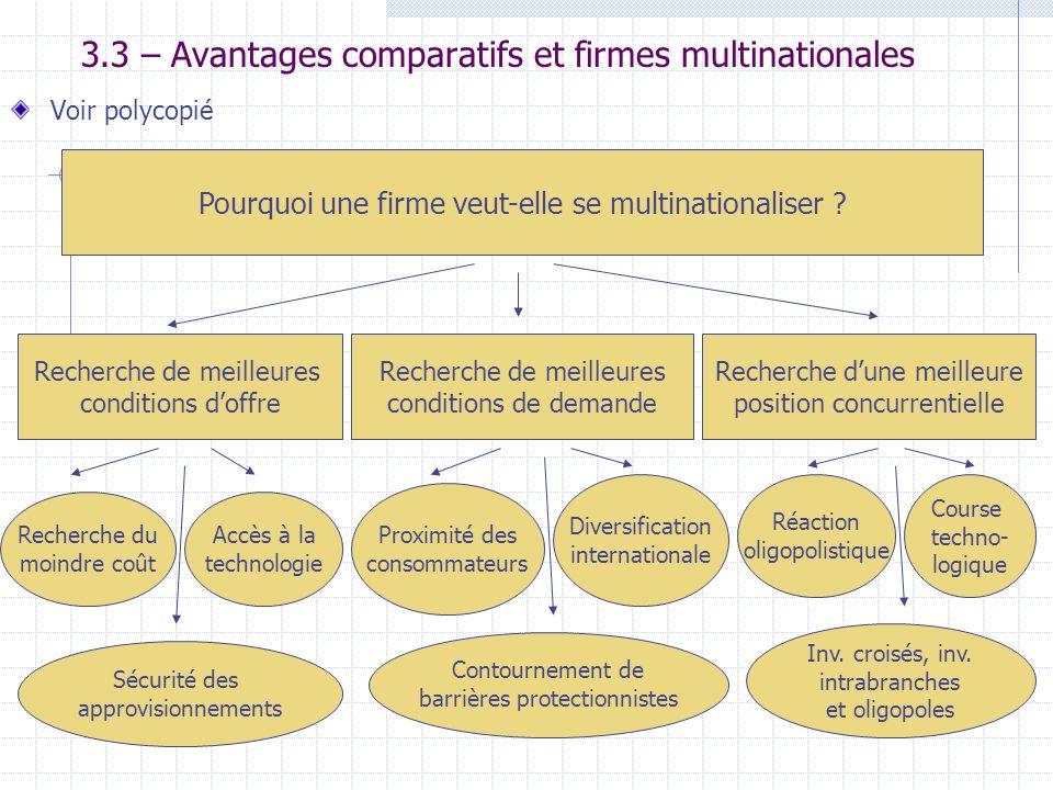 3.3 – Avantages comparatifs et firmes multinationales Voir polycopié Pourquoi une firme veut-elle se multinationaliser ? Recherche de meilleures condi