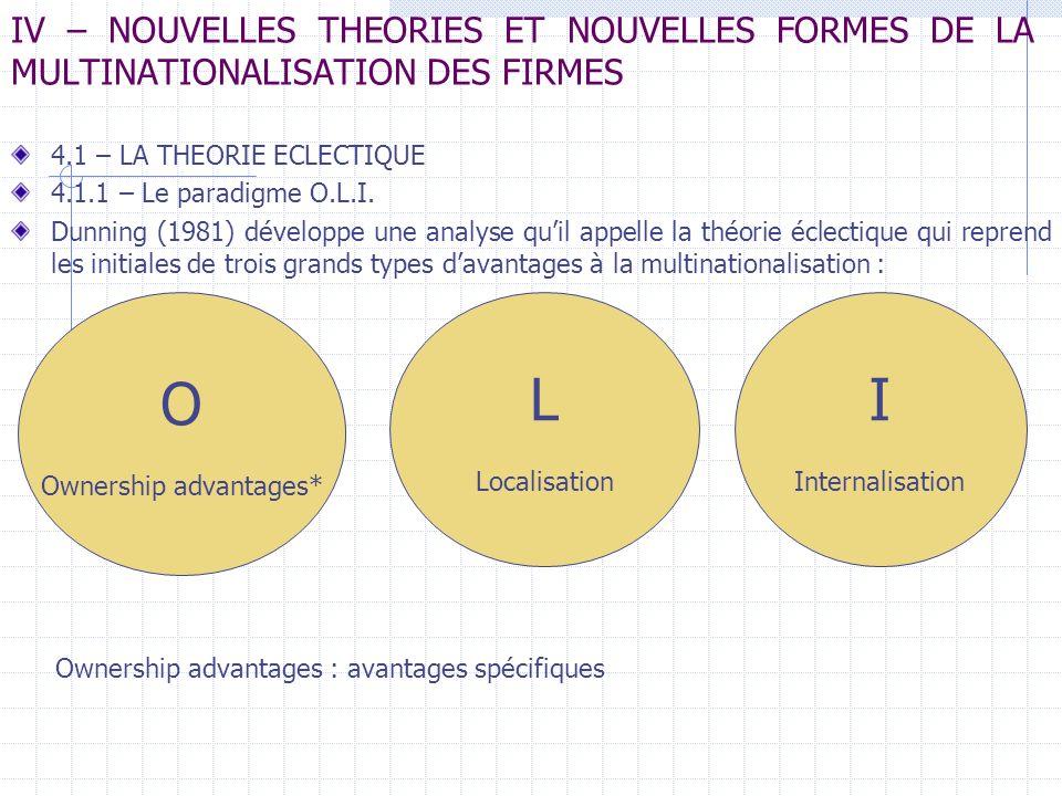 IV – NOUVELLES THEORIES ET NOUVELLES FORMES DE LA MULTINATIONALISATION DES FIRMES 4.1 – LA THEORIE ECLECTIQUE 4.1.1 – Le paradigme O.L.I. Dunning (198