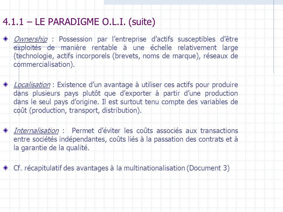 4.1.1 – LE PARADIGME O.L.I. (suite) Ownership : Possession par lentreprise dactifs susceptibles dêtre exploités de manière rentable à une échelle rela