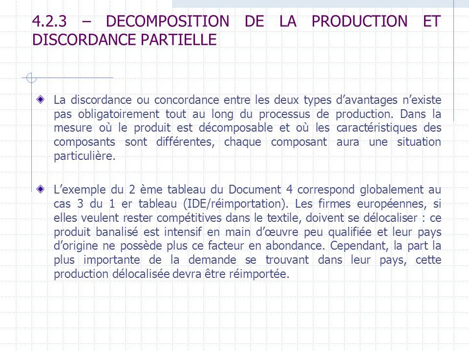 4.2.3 – DECOMPOSITION DE LA PRODUCTION ET DISCORDANCE PARTIELLE La discordance ou concordance entre les deux types davantages nexiste pas obligatoirem