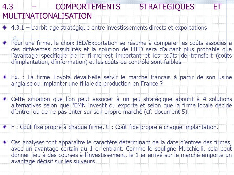 4.3 – COMPORTEMENTS STRATEGIQUES ET MULTINATIONALISATION 4.3.1 – Larbitrage stratégique entre investissements directs et exportations Pour une firme,
