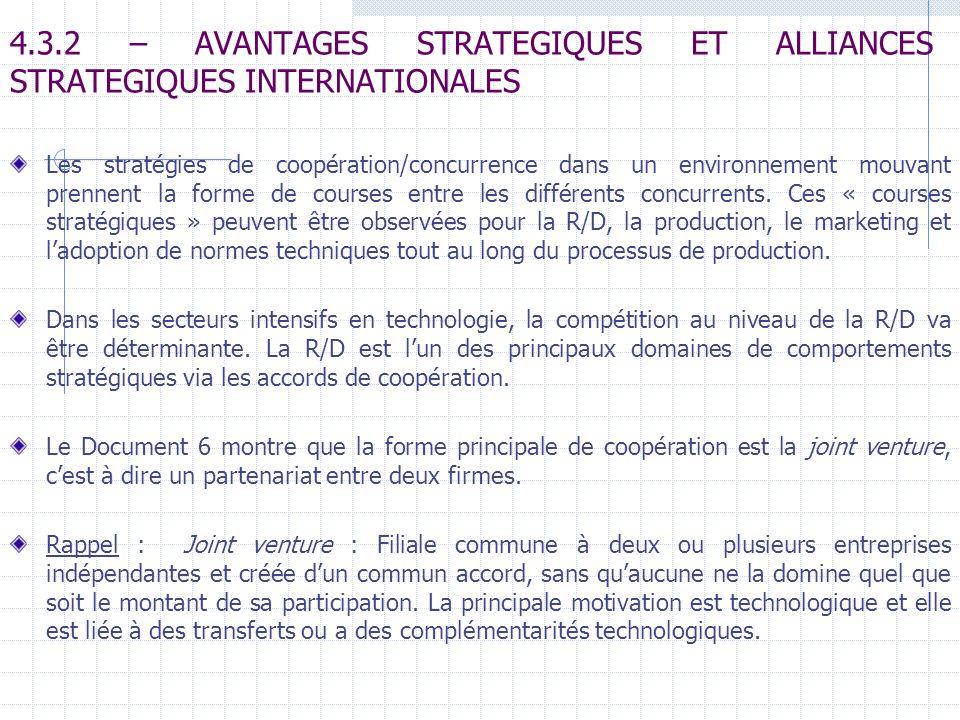 4.3.2 – AVANTAGES STRATEGIQUES ET ALLIANCES STRATEGIQUES INTERNATIONALES Les stratégies de coopération/concurrence dans un environnement mouvant prenn