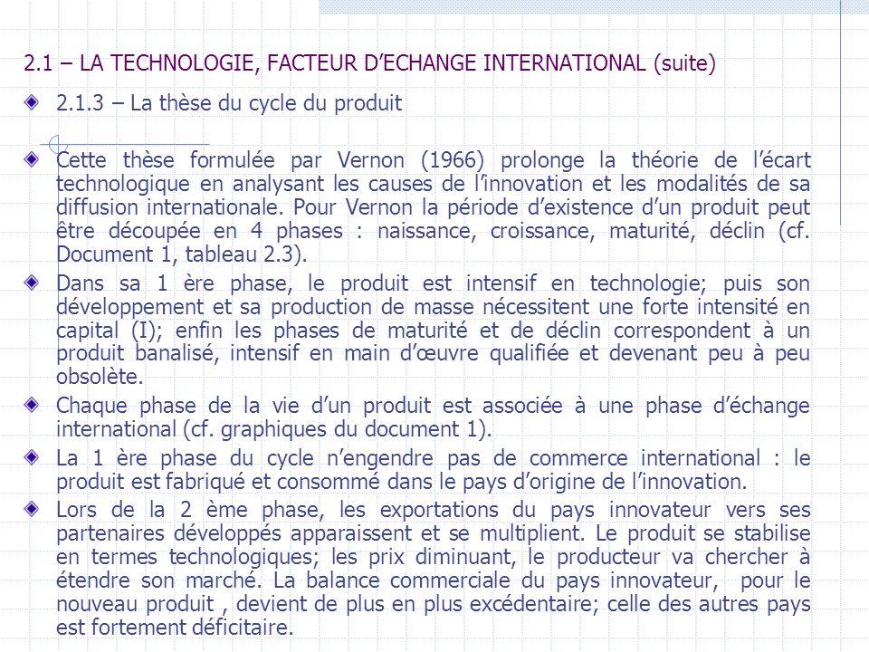 2.1 – LA TECHNOLOGIE, FACTEUR DECHANGE INTERNATIONAL (suite) 2.1.3 – La thèse du cycle du produit Cette thèse formulée par Vernon (1966) prolonge la t