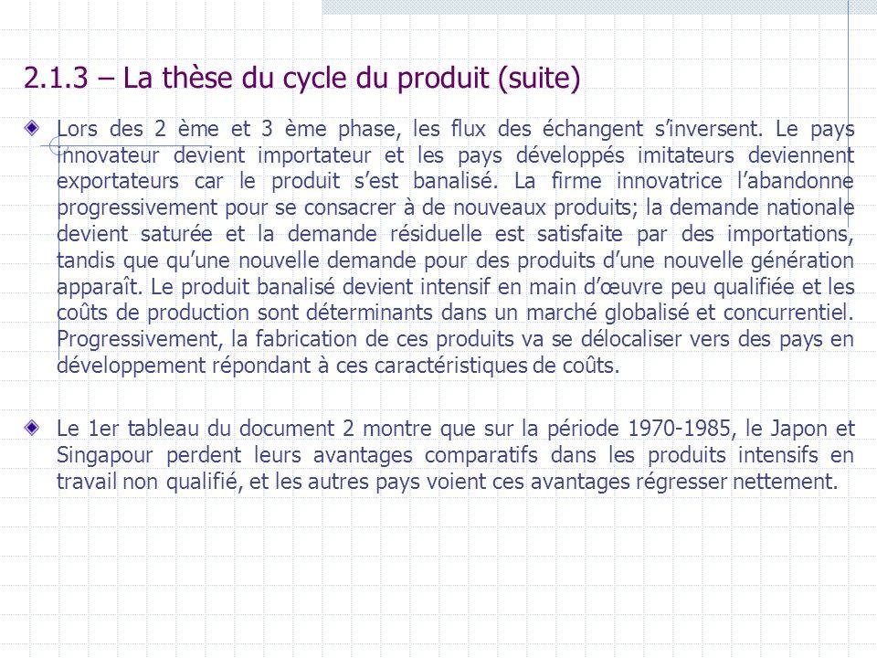 2.1.3 – La thèse du cycle du produit (suite) Lors des 2 ème et 3 ème phase, les flux des échangent sinversent. Le pays innovateur devient importateur