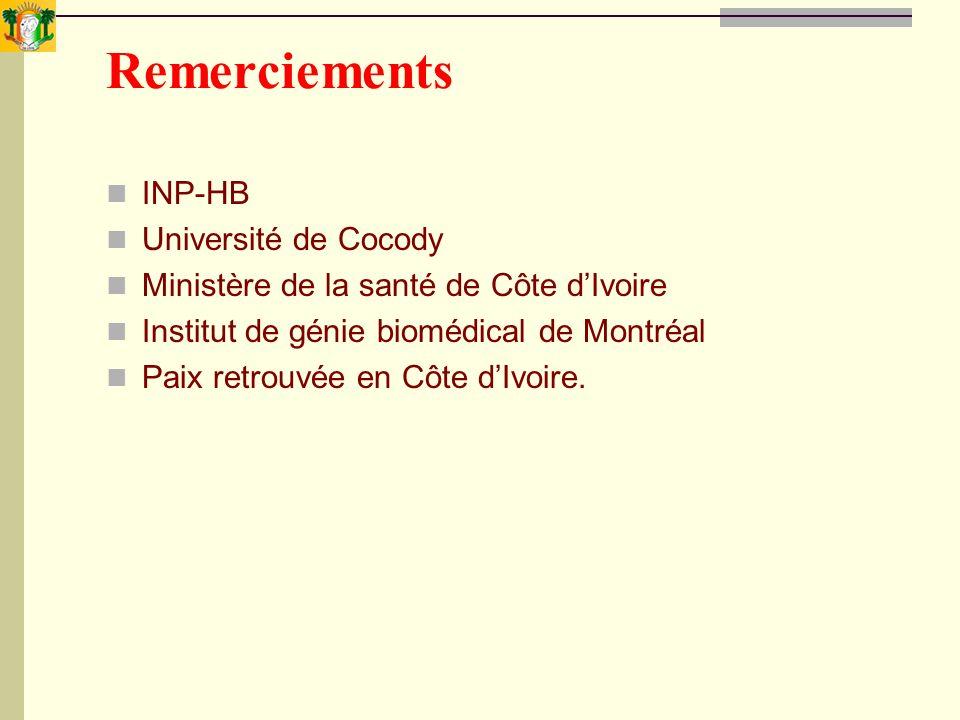 Remerciements INP-HB Université de Cocody Ministère de la santé de Côte dIvoire Institut de génie biomédical de Montréal Paix retrouvée en Côte dIvoir