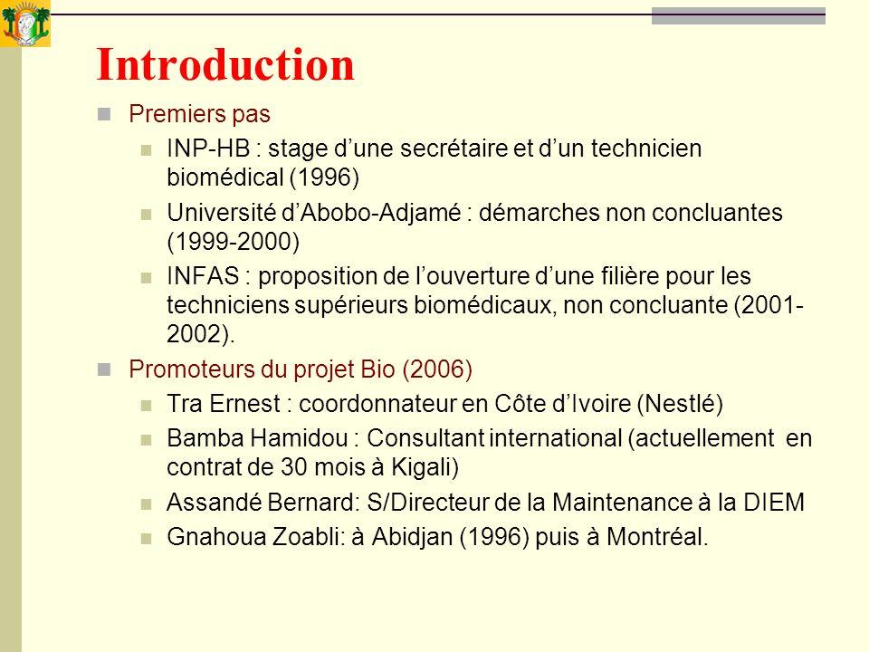 Introduction Premiers pas INP-HB : stage dune secrétaire et dun technicien biomédical (1996) Université dAbobo-Adjamé : démarches non concluantes (199