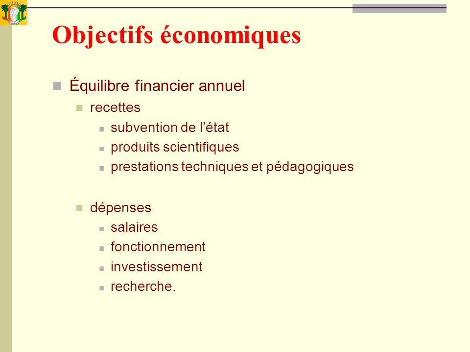 Objectifs économiques Équilibre financier annuel recettes subvention de létat produits scientifiques prestations techniques et pédagogiques dépenses s