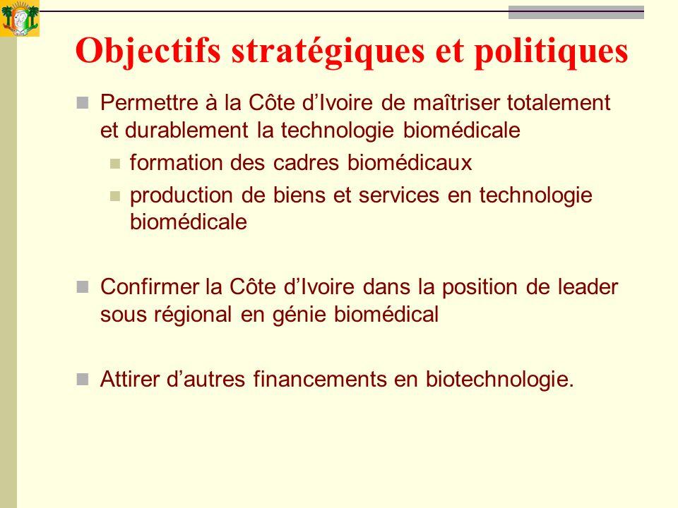 Objectifs stratégiques et politiques Permettre à la Côte dIvoire de maîtriser totalement et durablement la technologie biomédicale formation des cadre