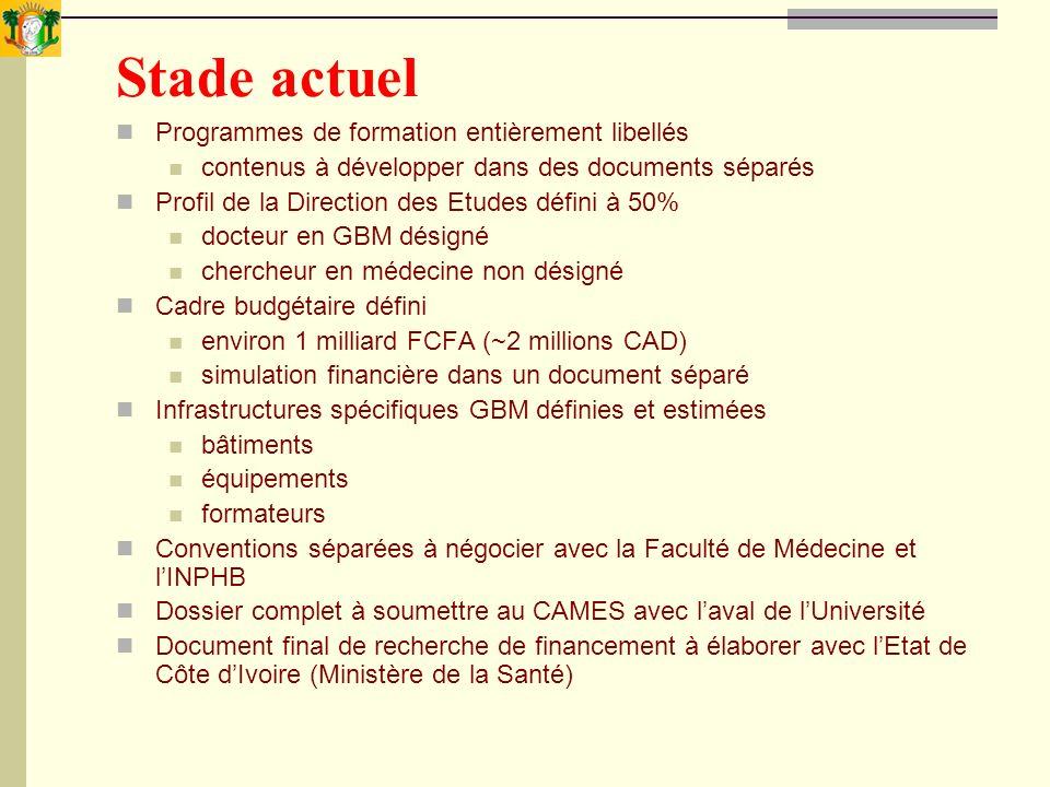 Stade actuel Programmes de formation entièrement libellés contenus à développer dans des documents séparés Profil de la Direction des Etudes défini à