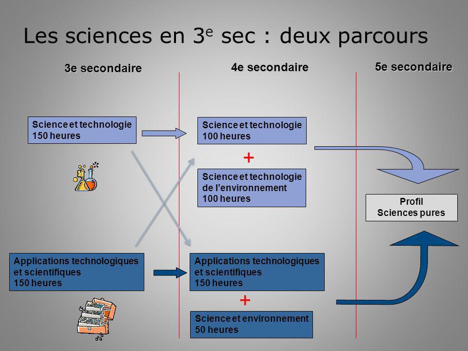 Les sciences en 3 e sec : deux parcours Science et technologie 150 heures Applications technologiques et scientifiques 150 heures Science et technolog
