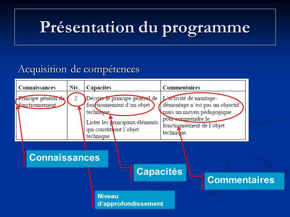 Acquisition de compétences Capacités Présentation du programme Commentaires Niveau dapprofondissement Connaissances
