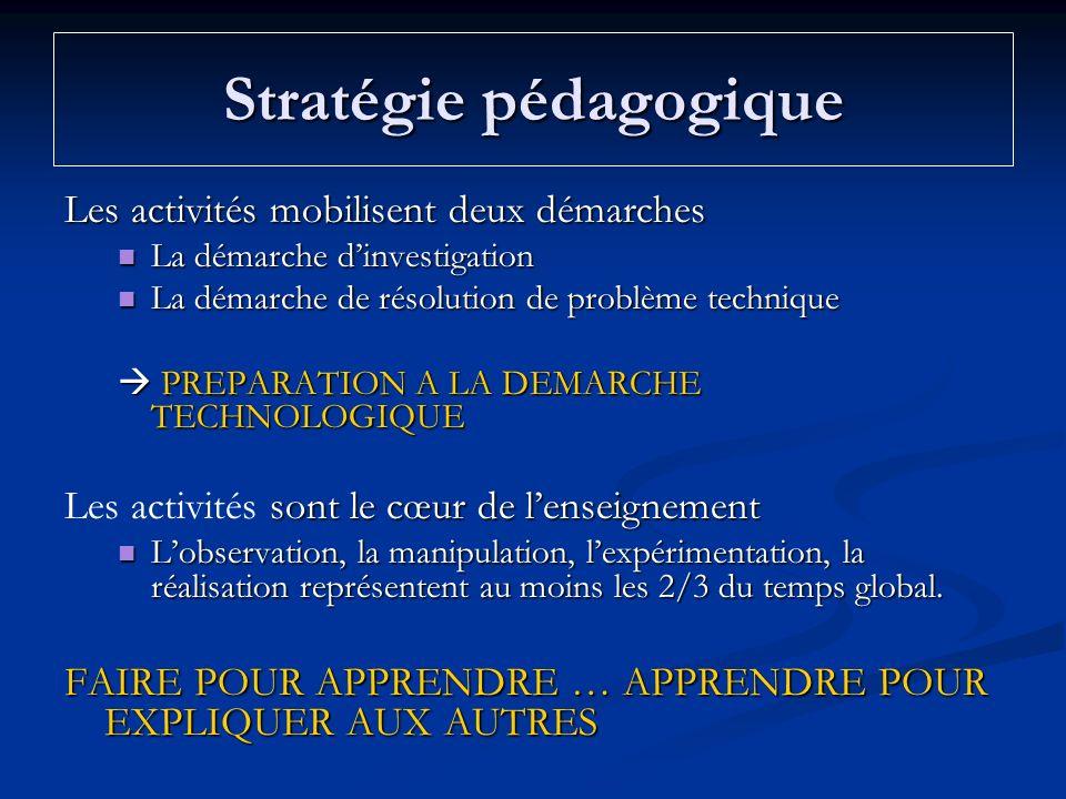 Stratégie pédagogique Les activités mobilisent deux démarches La démarche dinvestigation La démarche dinvestigation La démarche de résolution de probl