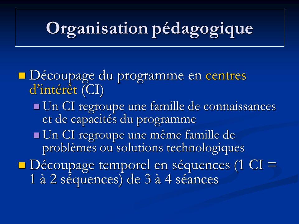 Organisation pédagogique Découpage du programme en centres dintérêt (CI) Découpage du programme en centres dintérêt (CI) Un CI regroupe une famille de