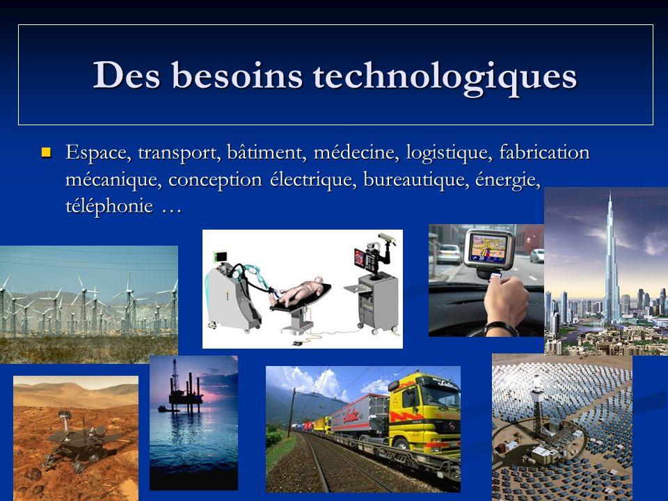 Des besoins technologiques Espace, transport, bâtiment, médecine, logistique, fabrication mécanique, conception électrique, bureautique, énergie, télé