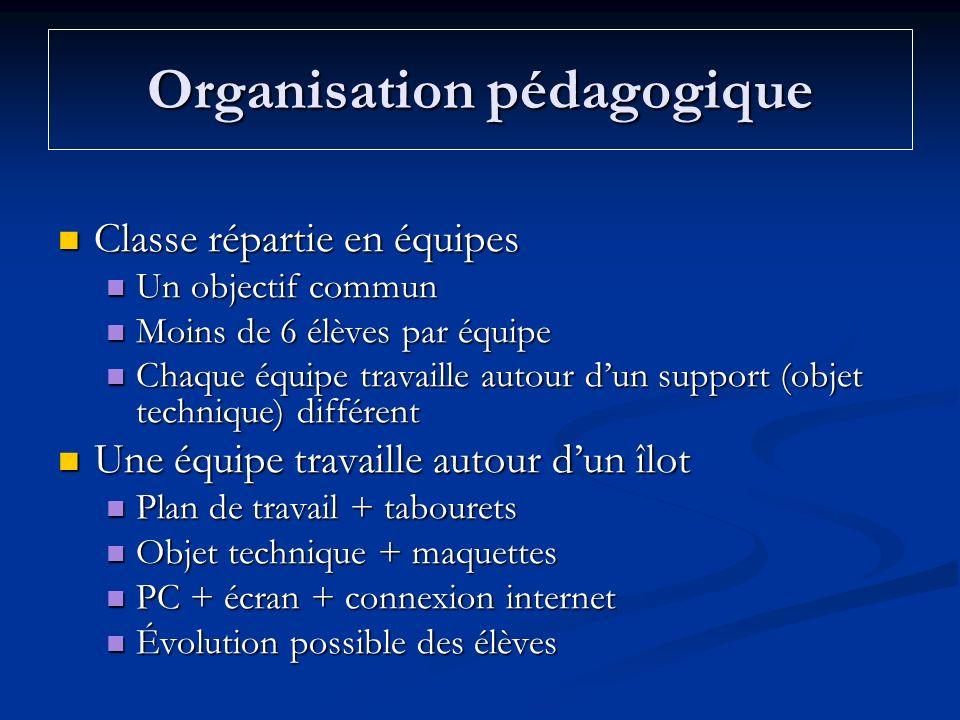 Organisation pédagogique Classe répartie en équipes Classe répartie en équipes Un objectif commun Un objectif commun Moins de 6 élèves par équipe Moin