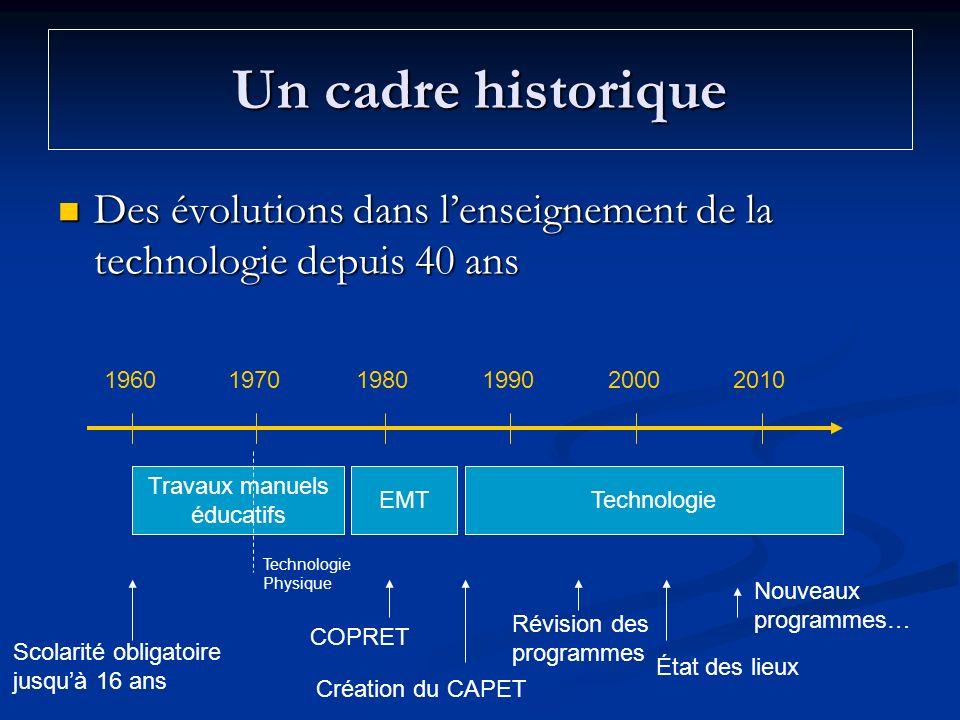Un cadre historique Des évolutions dans lenseignement de la technologie depuis 40 ans Des évolutions dans lenseignement de la technologie depuis 40 an
