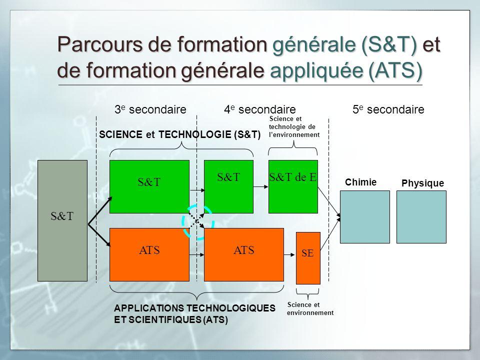 S&T ATS S&T de E 3 e secondaire4 e secondaire5 e secondaire SCIENCE et TECHNOLOGIE (S&T) Science et technologie de lenvironnement Chimie Physique APPL