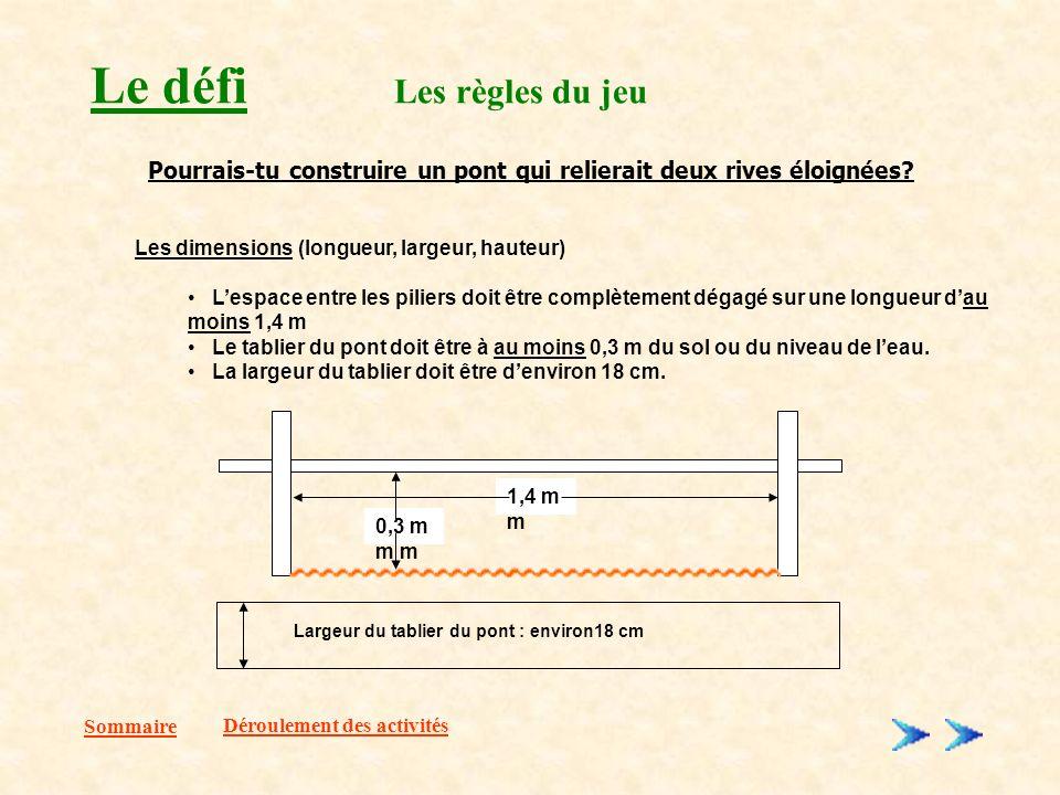 Le défi Les règles du jeu Les dimensions (longueur, largeur, hauteur) Lespace entre les piliers doit être complètement dégagé sur une longueur dau moins 1,4 m Le tablier du pont doit être à au moins 0,3 m du sol ou du niveau de leau.