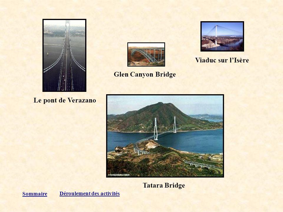 Sommaire Le pont de Verazano Glen Canyon Bridge Tatara Bridge Viaduc sur lIsère Déroulement des activités