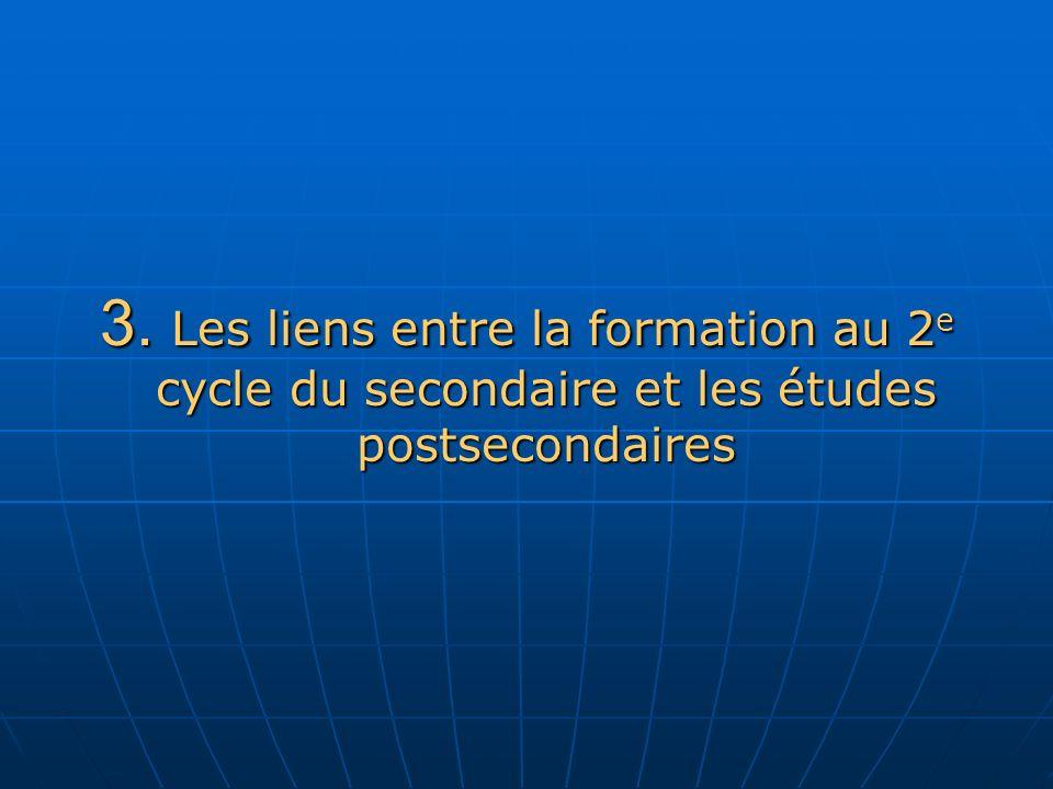 3. Les liens entre la formation au 2 e cycle du secondaire et les études postsecondaires