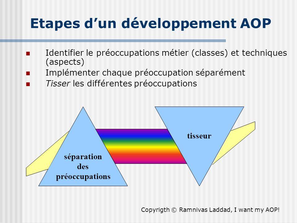 Etapes dun développement AOP Identifier le préoccupations métier (classes) et techniques (aspects) Implémenter chaque préoccupation séparément Tisser