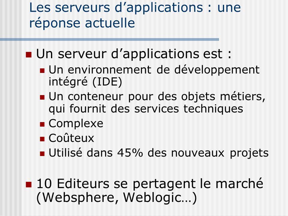 Les serveurs dapplications : une réponse actuelle Un serveur dapplications est : Un environnement de développement intégré (IDE) Un conteneur pour des